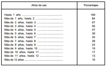 impuesto-transmisiones-tabla